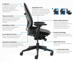 best living room chair for back pain top best office chairs for back and neck pain with comparisons best desk chairs for back pain