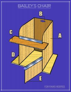 build a chair page