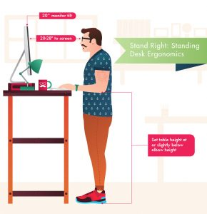 chair for standing desk standing desk