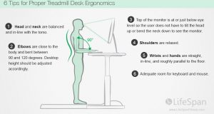 chair for standing desk treadmill desk ergonomics setup
