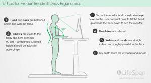 chair for standing desk treadmill desk ergonomics setup